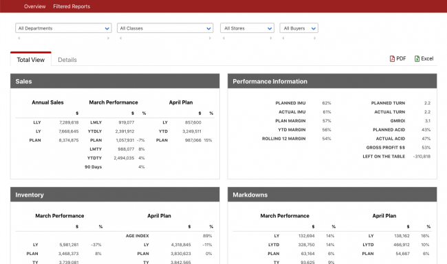 Access Online Reports & Financial Planning Tools